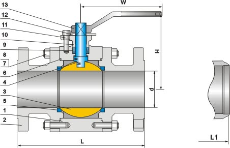 Forged Steel Floating Ball Valve supplier